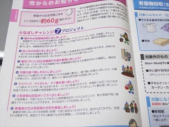 ふなばしチャレンジ7プロジェクト
