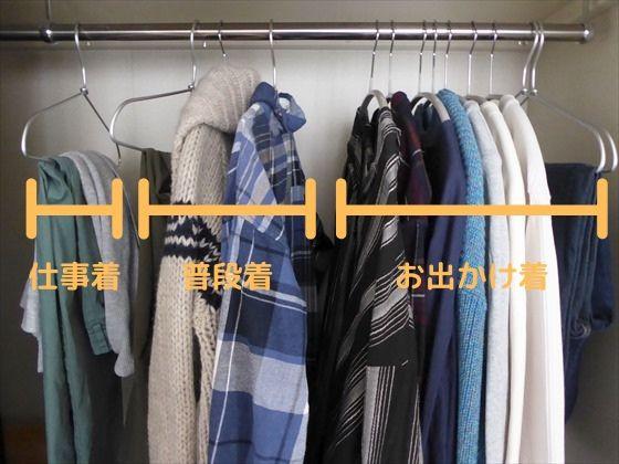 服のカテゴリ分けを記入したクローゼット写真