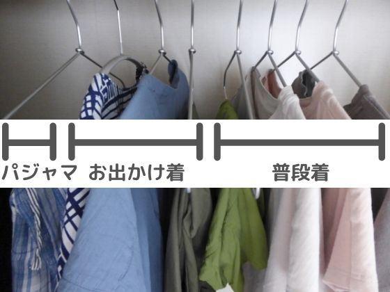 クローゼットの服の内訳が書かれた写真、左からパジャマ、お出かけ着、普段着